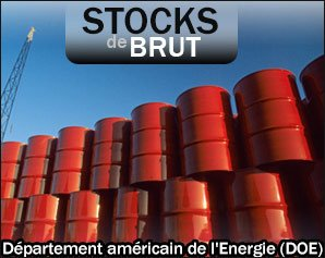 stocks de petrole New York